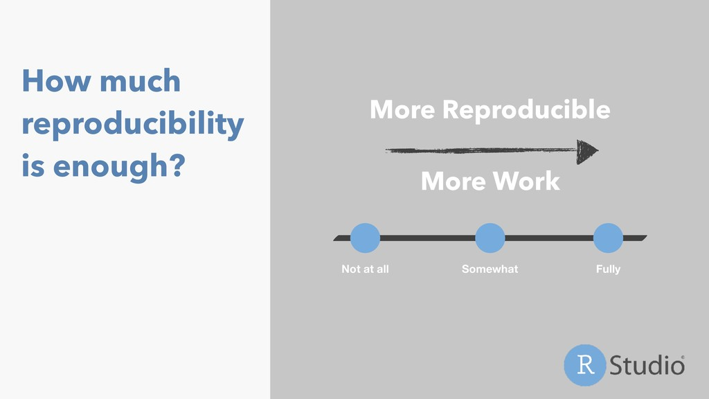 How much reproducibility is enough? More Reprod...