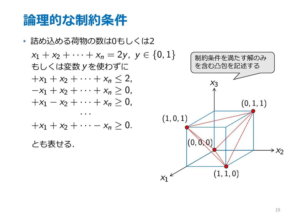 論理的な制約条件 • 詰め込める荷物の数は0もしくは2 もしくは変数 を使わずに とも表せる....