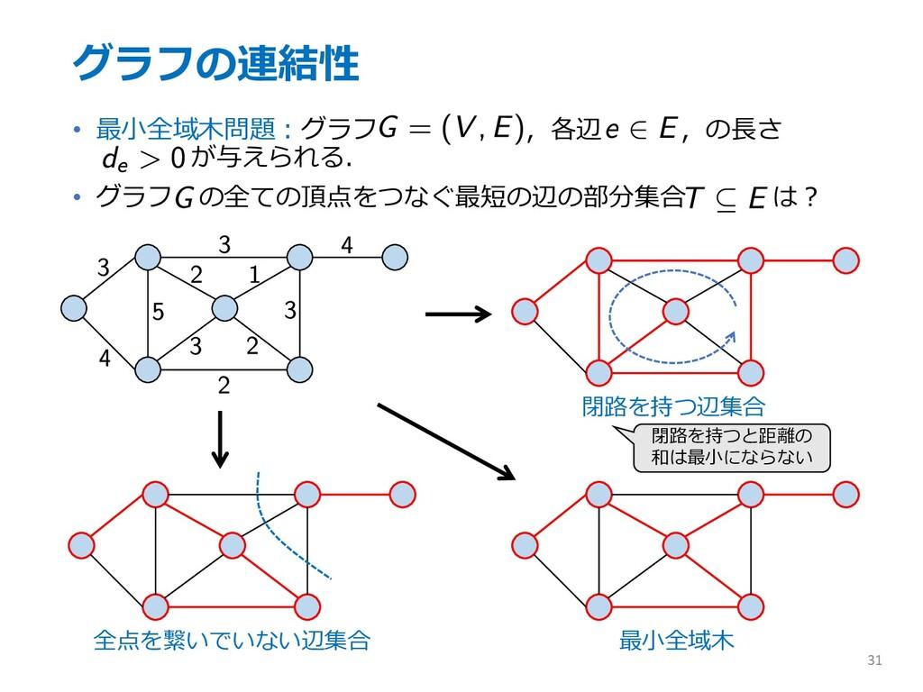 グラフの連結性 • 最⼩全域⽊問題︓グラフ ,各辺 ,の⻑さ が与えられる. • グラフ の全...