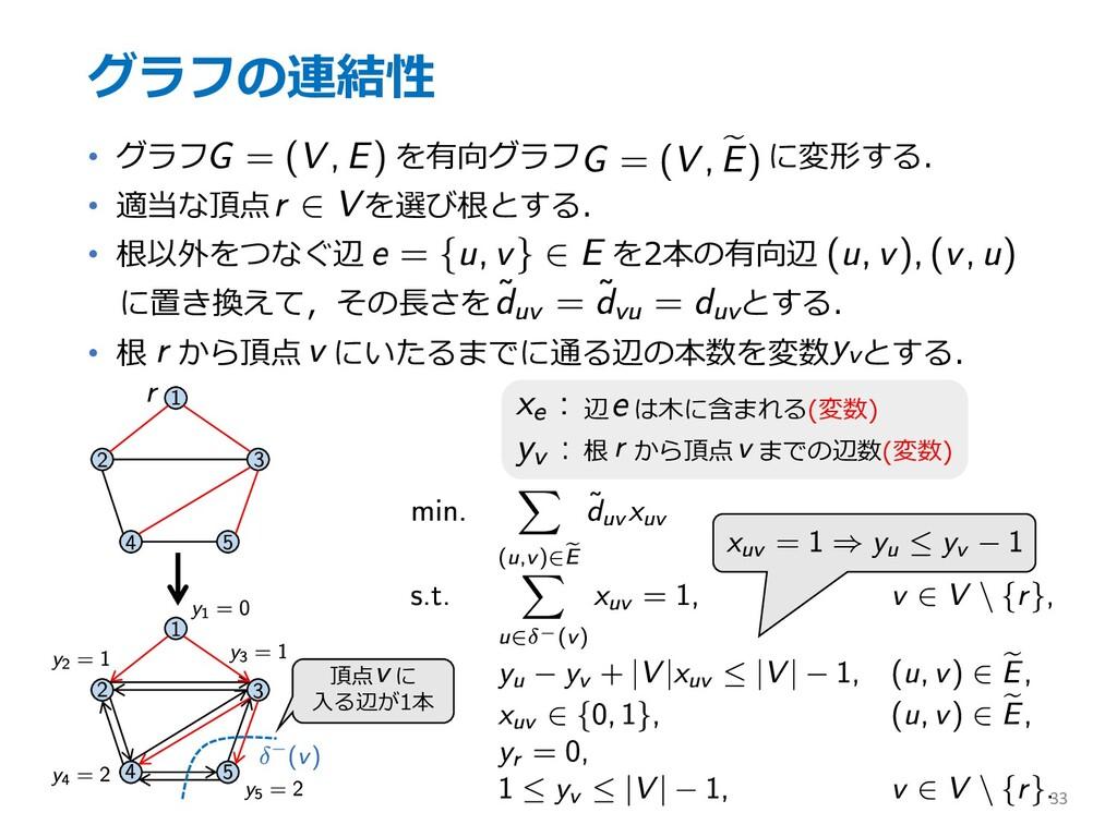 グラフの連結性 • グラフ を有向グラフ に変形する. • 適当な頂点 を選び根とする. • ...
