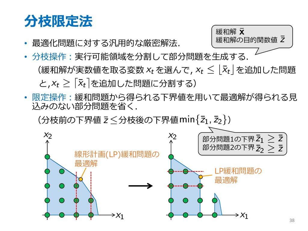 分枝限定法 • 最適化問題に対する汎⽤的な厳密解法. • 分枝操作︓実⾏可能領域を分割して部分...