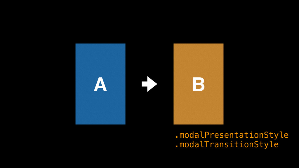 A B .modalPresentationStyle .modalTransitionSty...