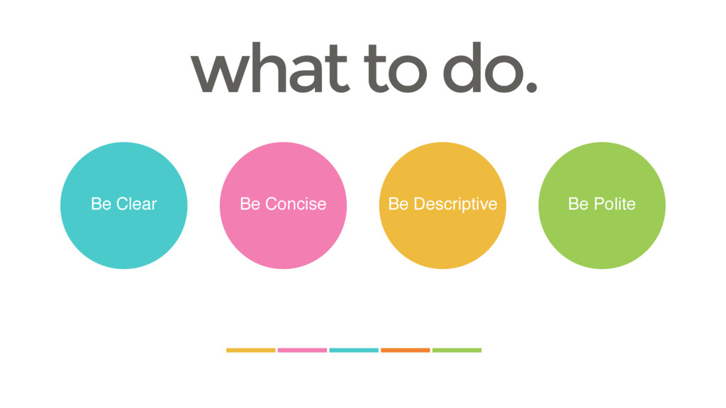 what to do. Be Descriptive Be Concise Be Polite...