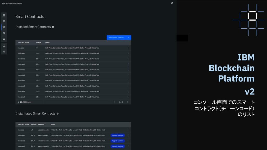 56 56 コンソール画面でのスマート コントラクト(チェーンコード) のリスト IBM Bl...