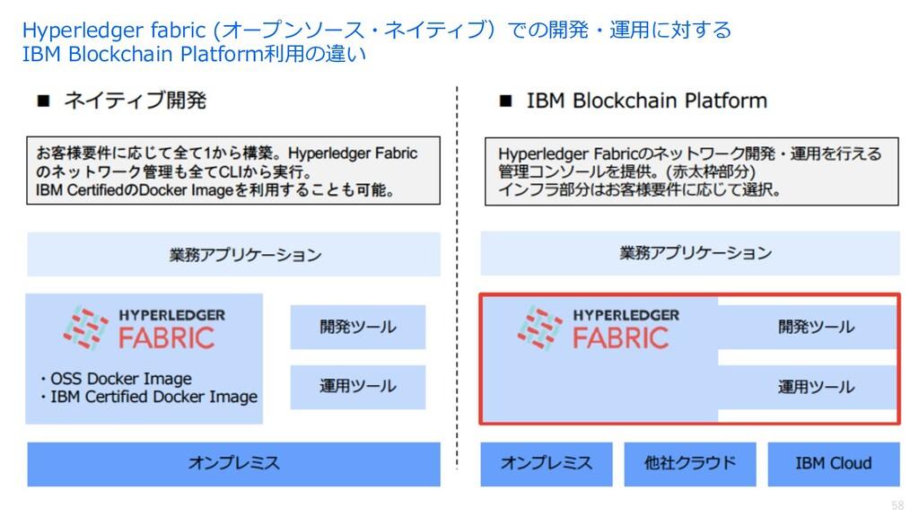 58 Hyperledger fabric (オープンソース・ネイティブ)での開発・運⽤に対す...