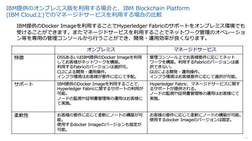 59 IBM提供のオンプレミス版を利⽤する場合と、IBM Blockchain Platfor...