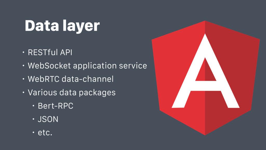 Data layer • RESTful API • WebSocket applicatio...