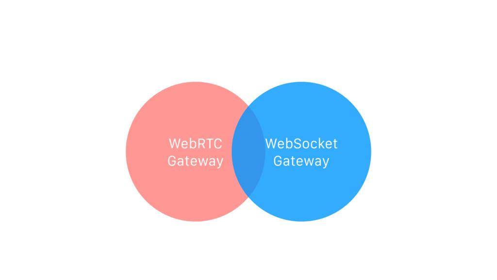 WebRTC Gateway WebSocket Gateway