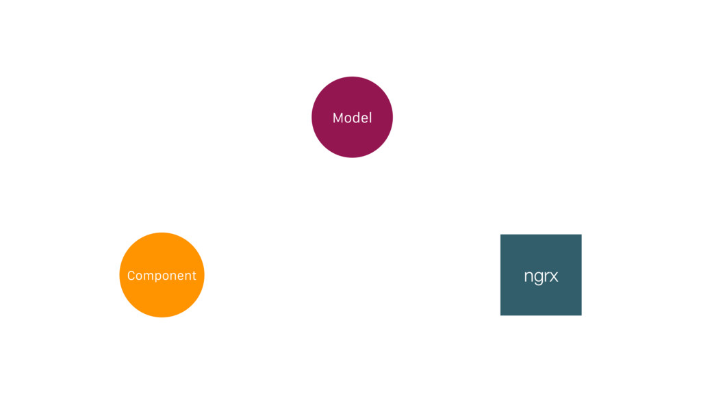 Component Model ngrx