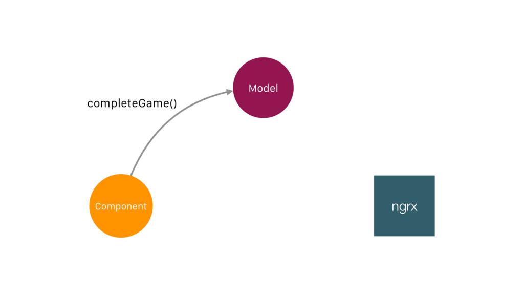 Component Model completeGame() ngrx