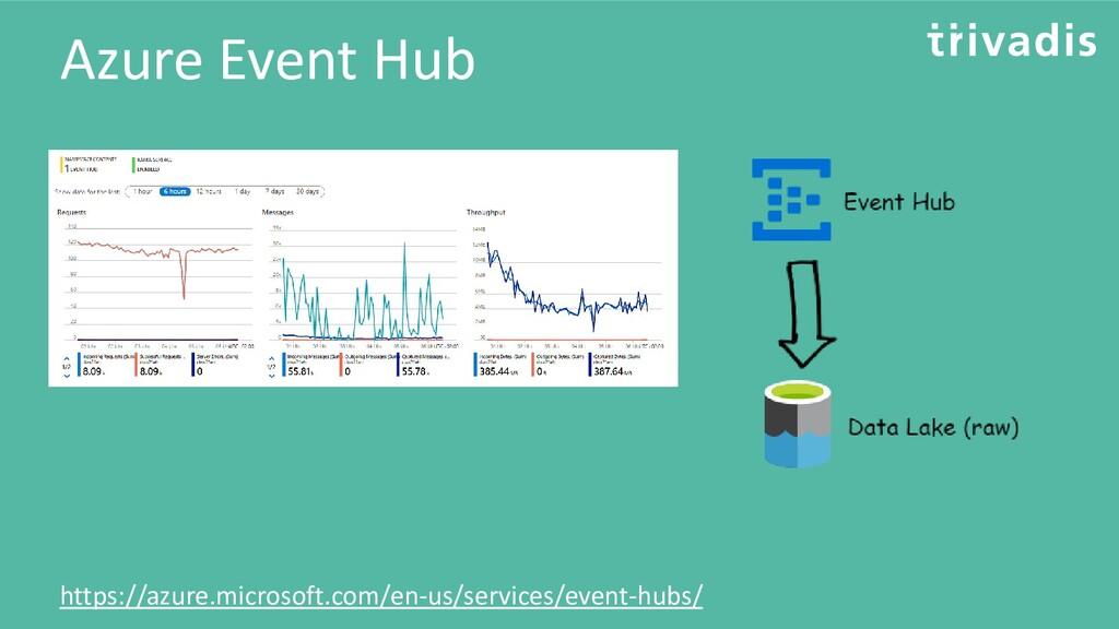 Azure Event Hub https://azure.microsoft.com/en-...