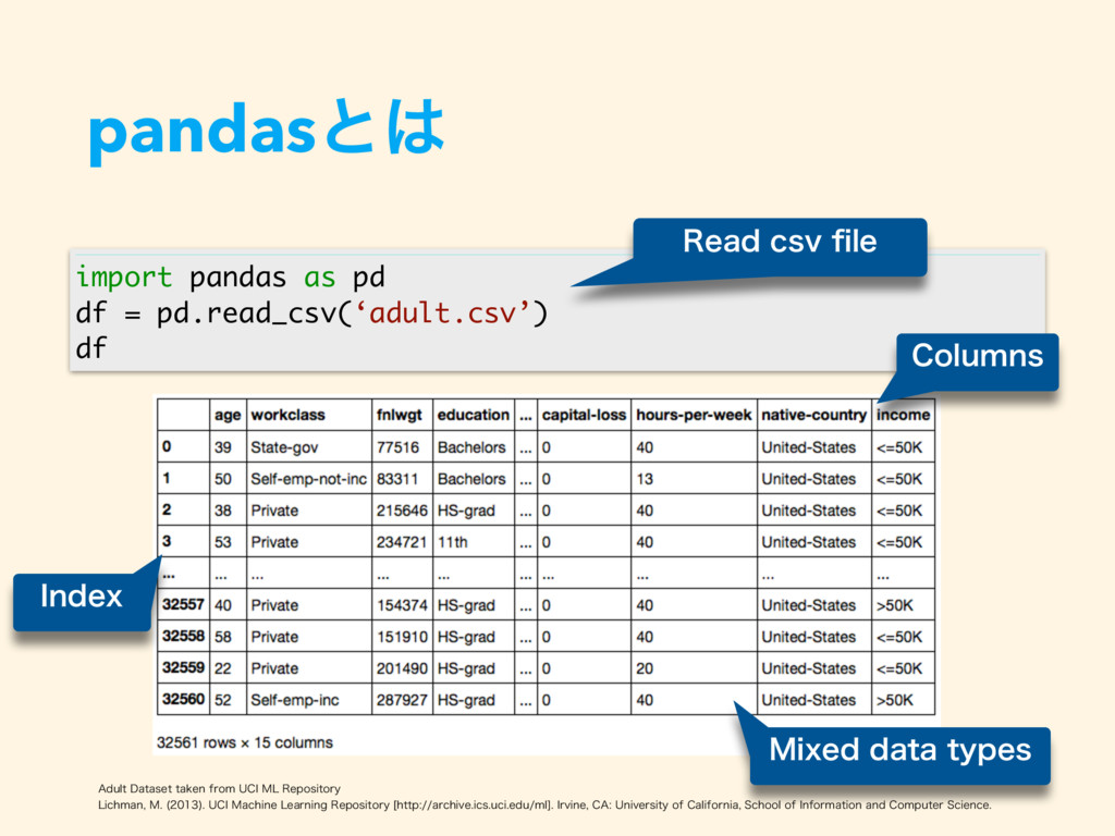 pandasͱ import pandas as pd df = pd.read_csv('...