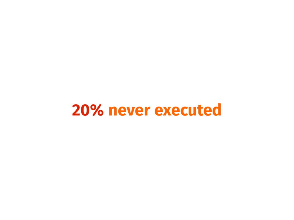 20% never executed