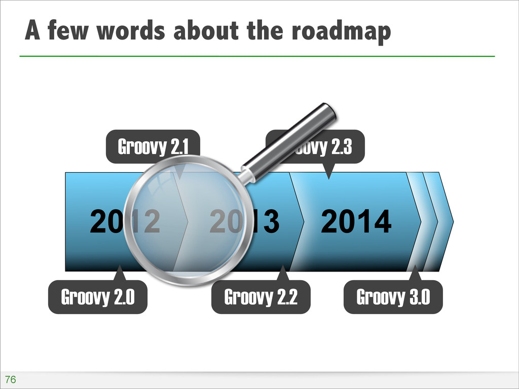 A few words about the roadmap 2014 2014 2013 20...