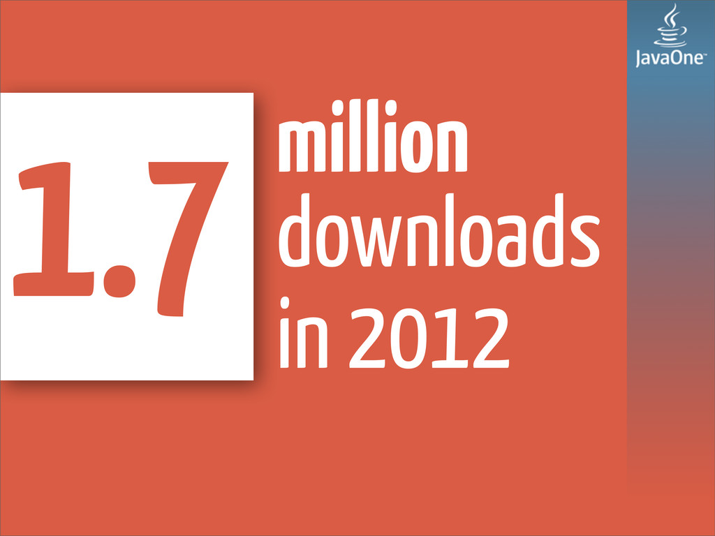 million downloads in 2012 1.7