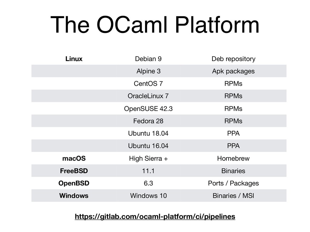 The OCaml Platform Linux Debian 9 Deb repositor...