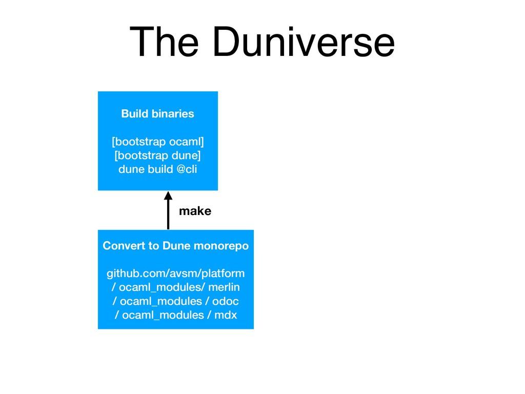 The Duniverse Build binaries [bootstrap ocaml] ...