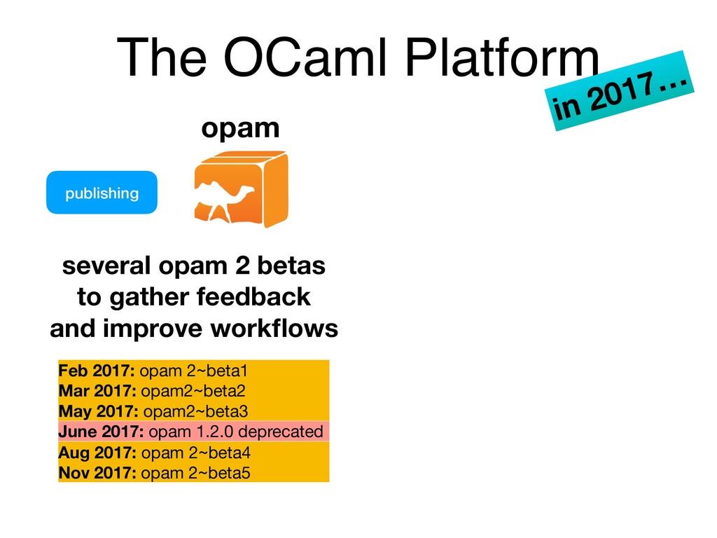 The OCaml Platform opam publishing several opam...