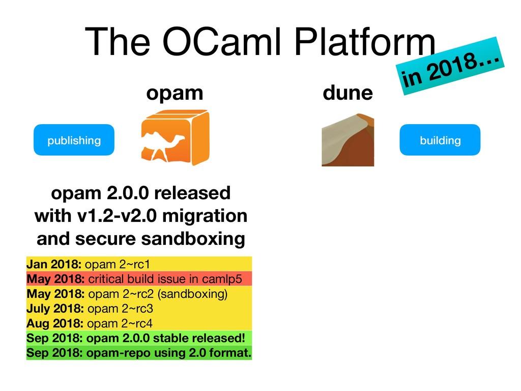 The OCaml Platform publishing building Jan 2018...