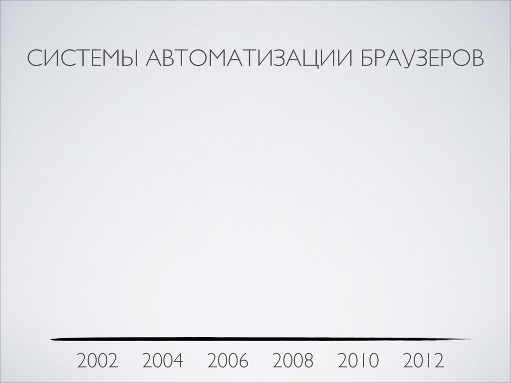 СИСТЕМЫ АВТОМАТИЗАЦИИ БРАУЗЕРОВ 2002 2004 2006 ...