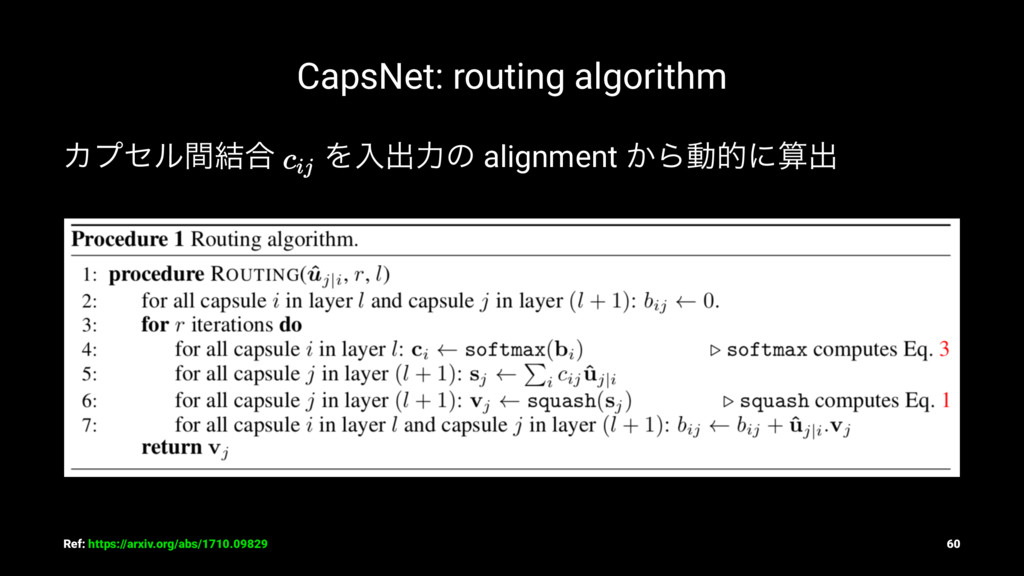 CapsNet: routing algorithm Χϓηϧؒ݁߹ Λೖग़ྗͷ alignm...