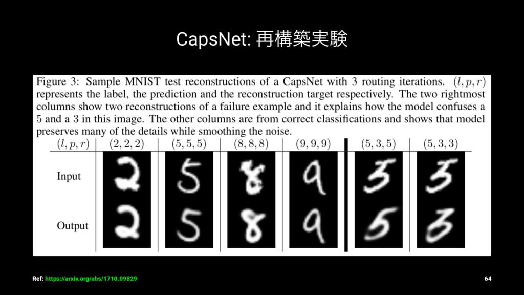 CapsNet: ࠶ߏங࣮ݧ Ref: https://arxiv.org/abs/1710....