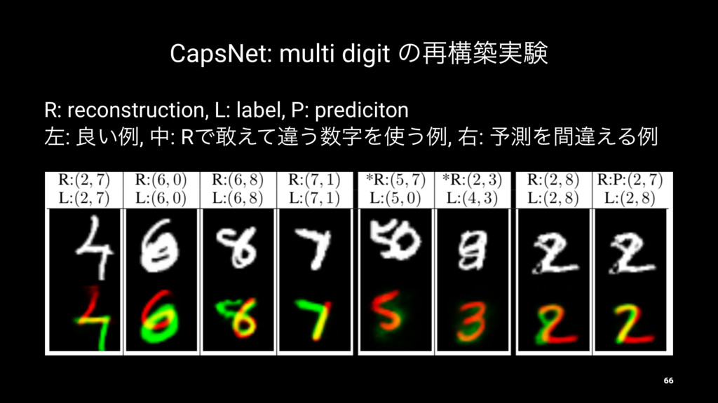 CapsNet: multi digit ͷ࠶ߏங࣮ݧ R: reconstruction, ...