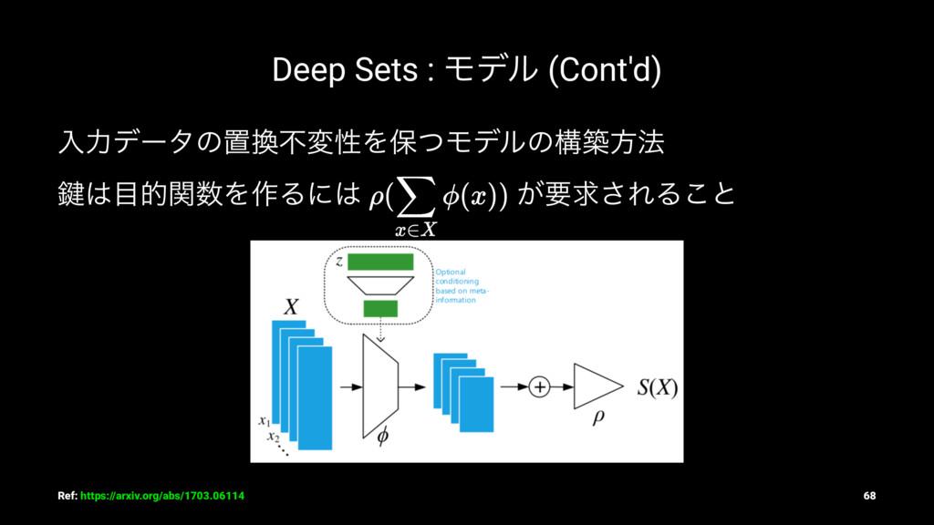 Deep Sets : Ϟσϧ (Cont'd) ೖྗσʔλͷஔෆมੑΛอͭϞσϧͷߏஙํ๏...