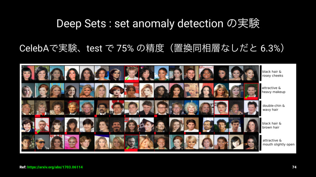 Deep Sets : set anomaly detection ͷ࣮ݧ CelebAͰ࣮ݧ...