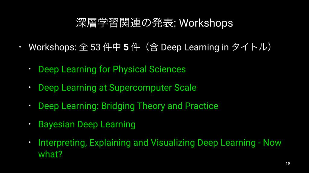 ਂֶशؔ࿈ͷൃද: Workshops • Workshops: શ 53 ݅த 5 ݅ʢؚ...