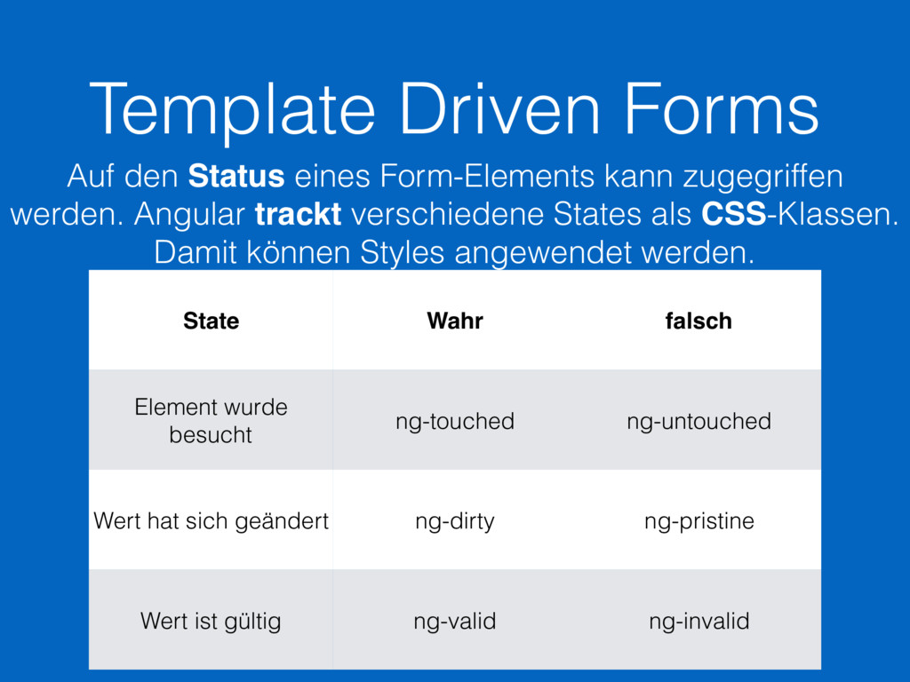 Template Driven Forms State Wahr falsch Element...