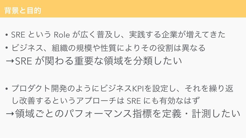 എܠͱత • SRE ͱ͍͏ Role ͕͘ීٴ͠ɺ࣮ફ͢Δاۀ͕૿͖͑ͯͨ   • Ϗδ...
