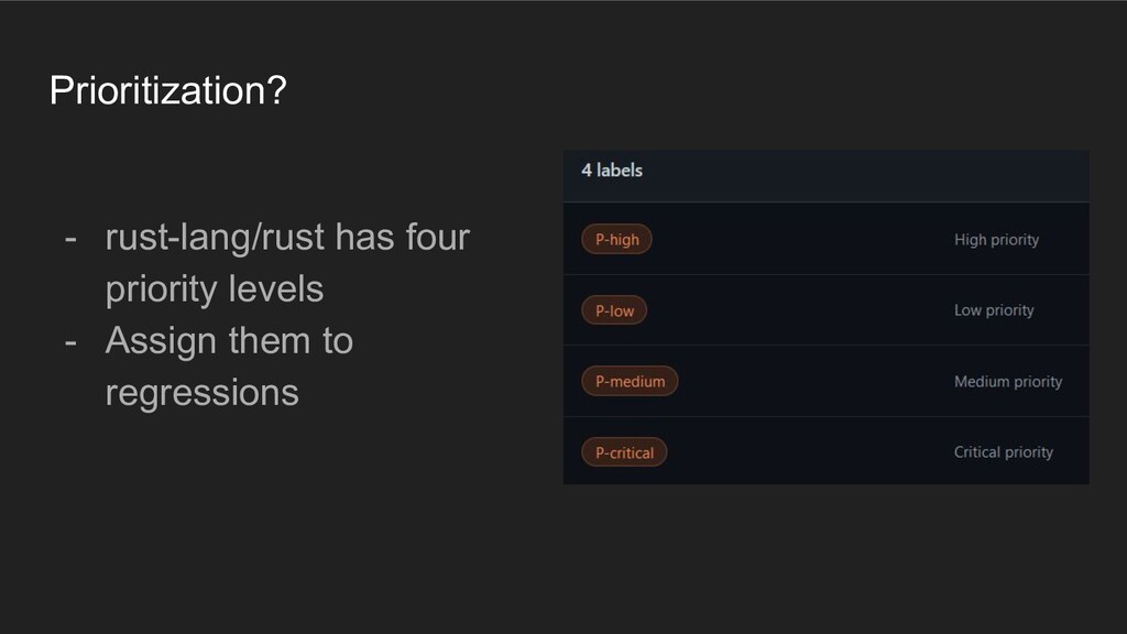 Prioritization? - rust-lang/rust has four prior...