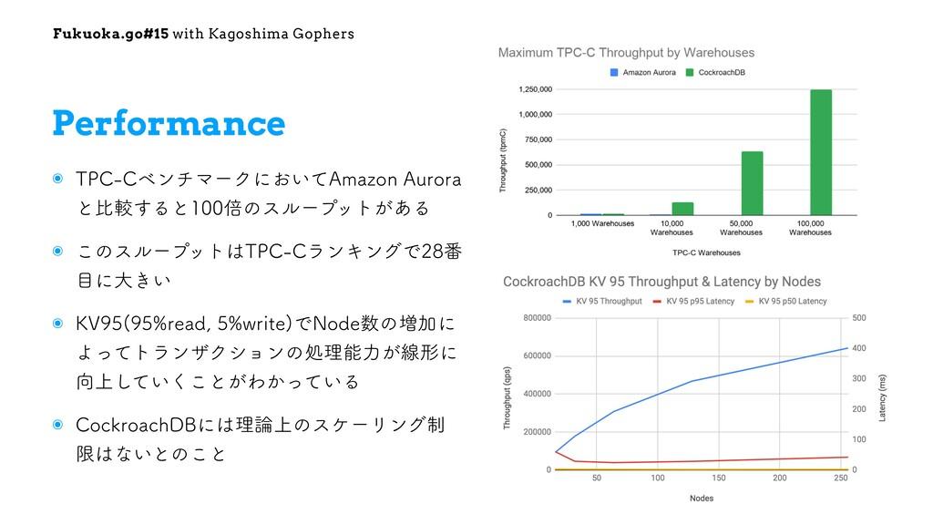 Fukuoka.go#15 with Kagoshima Gophers ๏ 51$$ϕϯν...