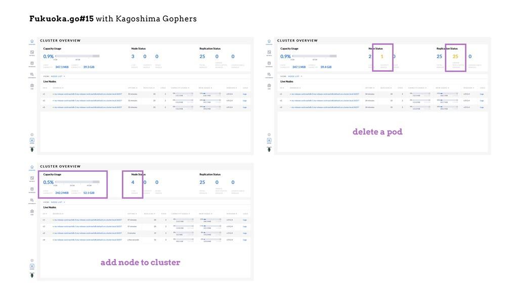 Fukuoka.go#15 with Kagoshima Gophers add node t...