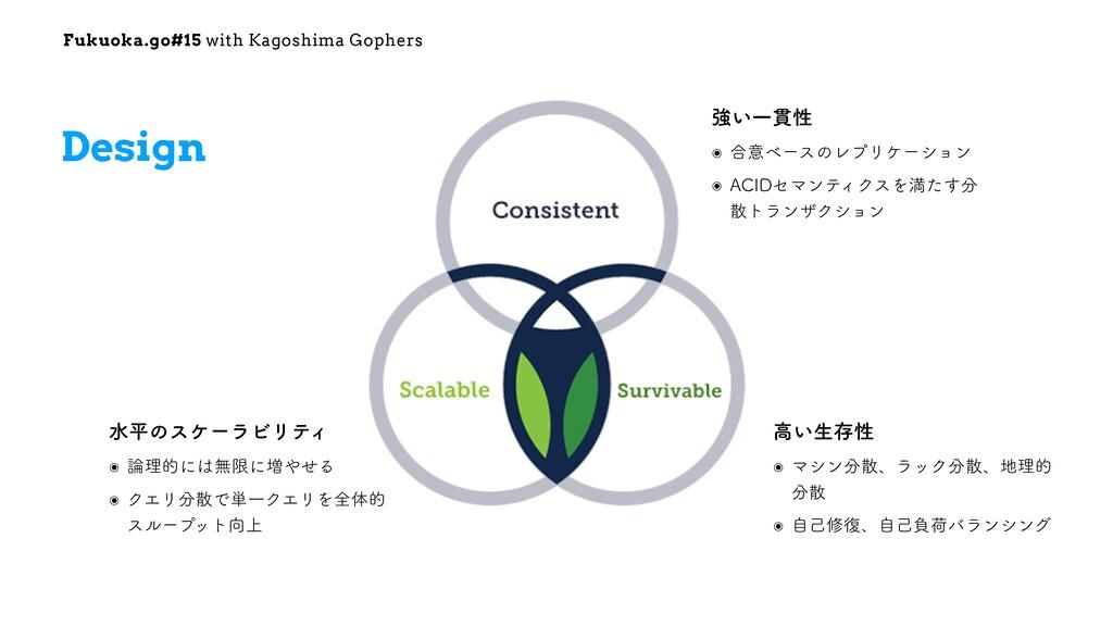Fukuoka.go#15 with Kagoshima Gophers Design ਫฏͷ...
