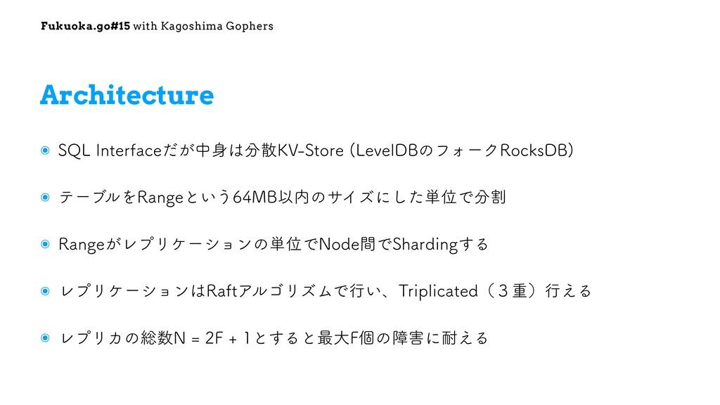 Fukuoka.go#15 with Kagoshima Gophers ๏ 42-*OUF...