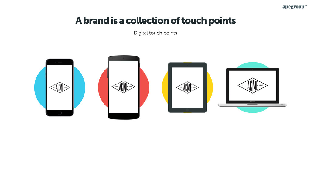 A brand is a collection of touch points Digital...