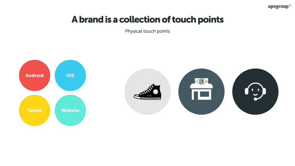 A brand is a collection of touch points Physica...