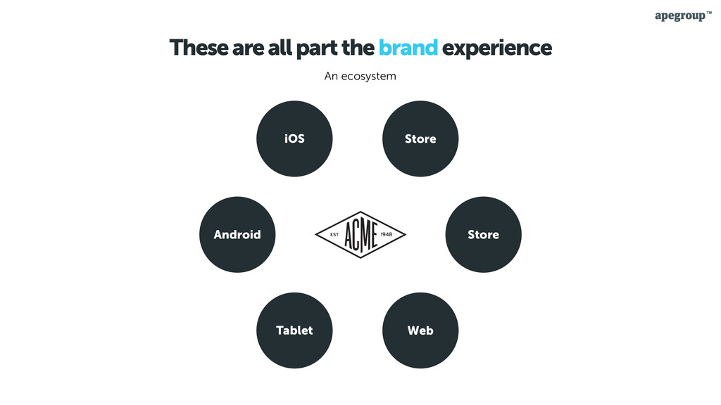These are all part the brand experience iOS And...