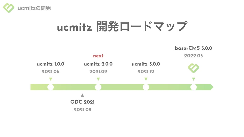 ucmitzの開発 ucmitz 開発ロードマップ next ucmitz 1.0.0 202...