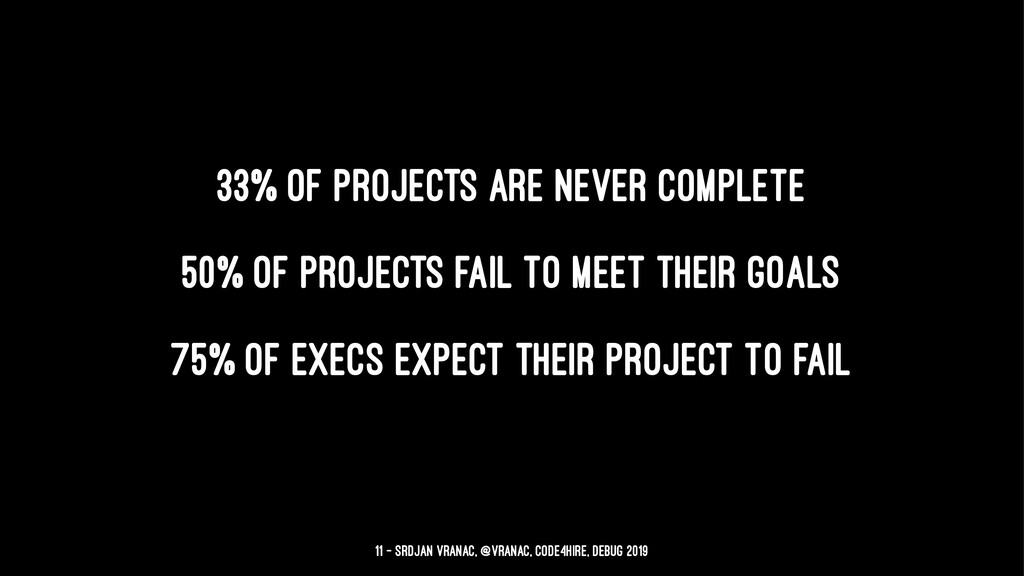 33% of projects are never complete 50% of proje...