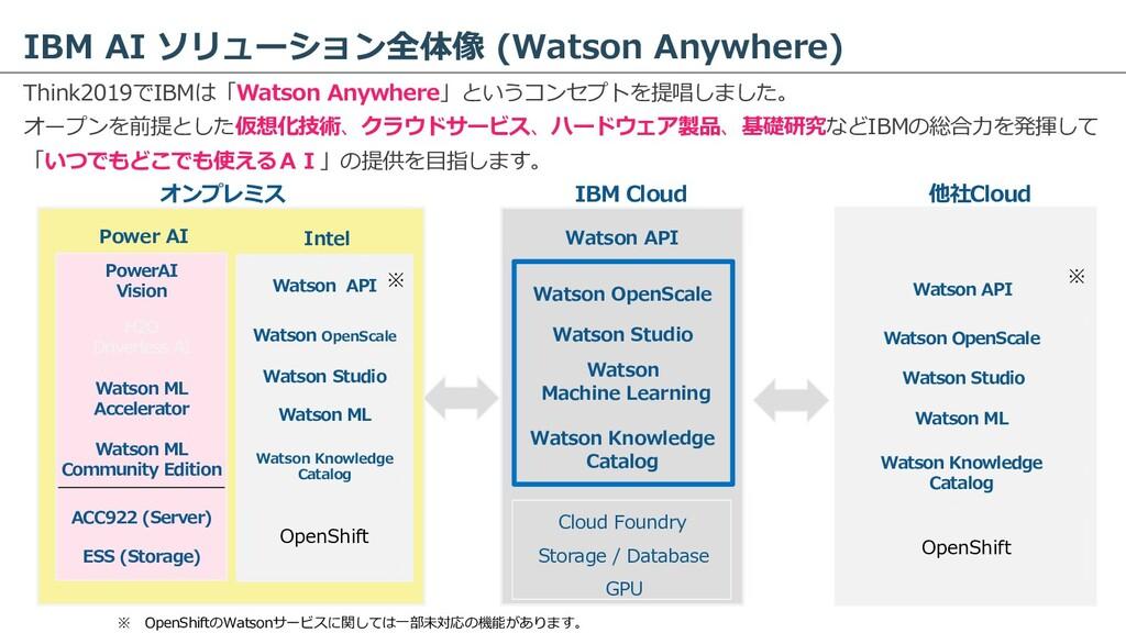 IBM AI ソリューション全体像 (Watson Anywhere) Think2019でI...