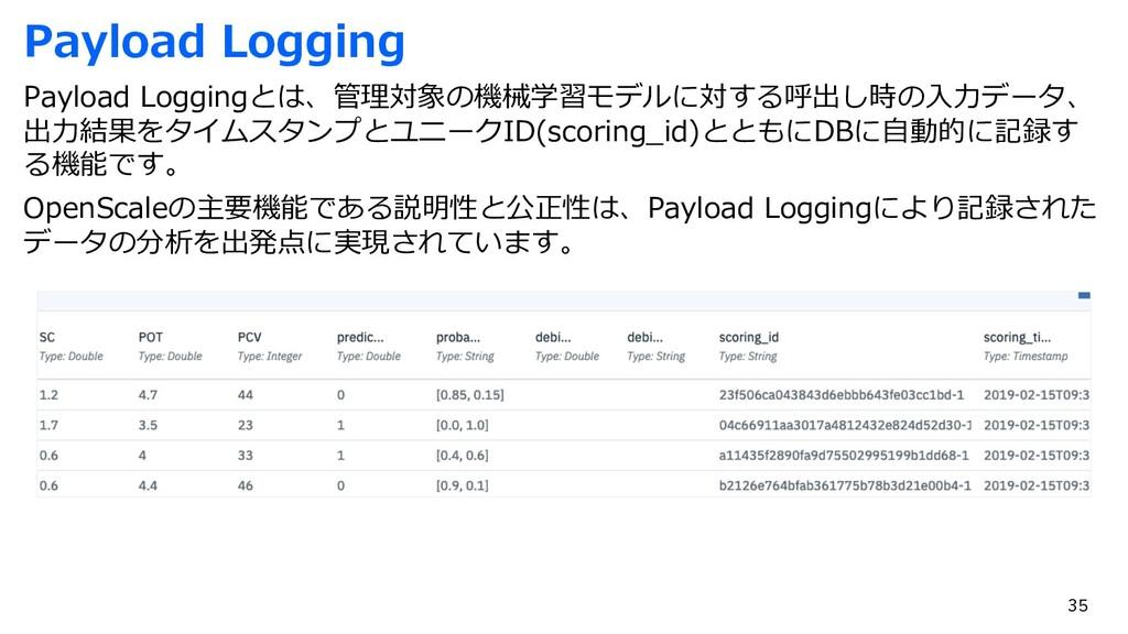 Payload Logging Payload Loggingとは、管理対象の機械学習モデルに...