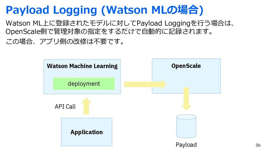Payload Logging (Watson MLの場合) Watson ML上に登録された...