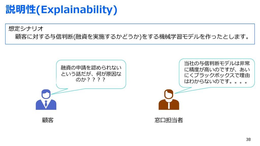 説明性(Explainability) 想定シナリオ 顧客に対する与信判断(融資を実施するかど...