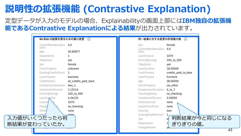 説明性の拡張機能 (Contrastive Explanation) 定型データが⼊⼒のモデル...
