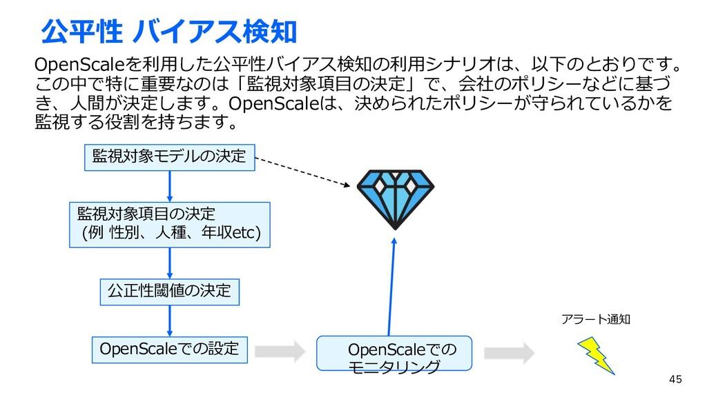 公平性 バイアス検知 OpenScaleを利⽤した公平性バイアス検知の利⽤シナリオは、以下のと...