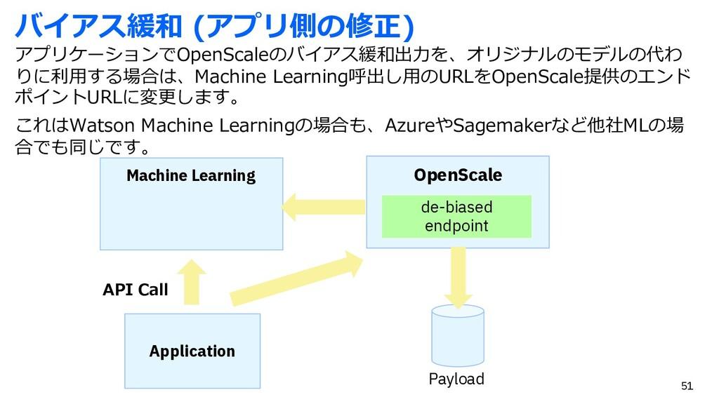バイアス緩和 (アプリ側の修正) アプリケーションでOpenScaleのバイアス緩和出⼒を、オ...
