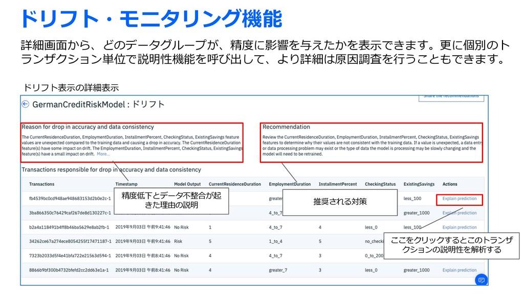 ドリフト・モニタリング機能 詳細画⾯から、どのデータグループが、精度に影響を与えたかを表⽰でき...